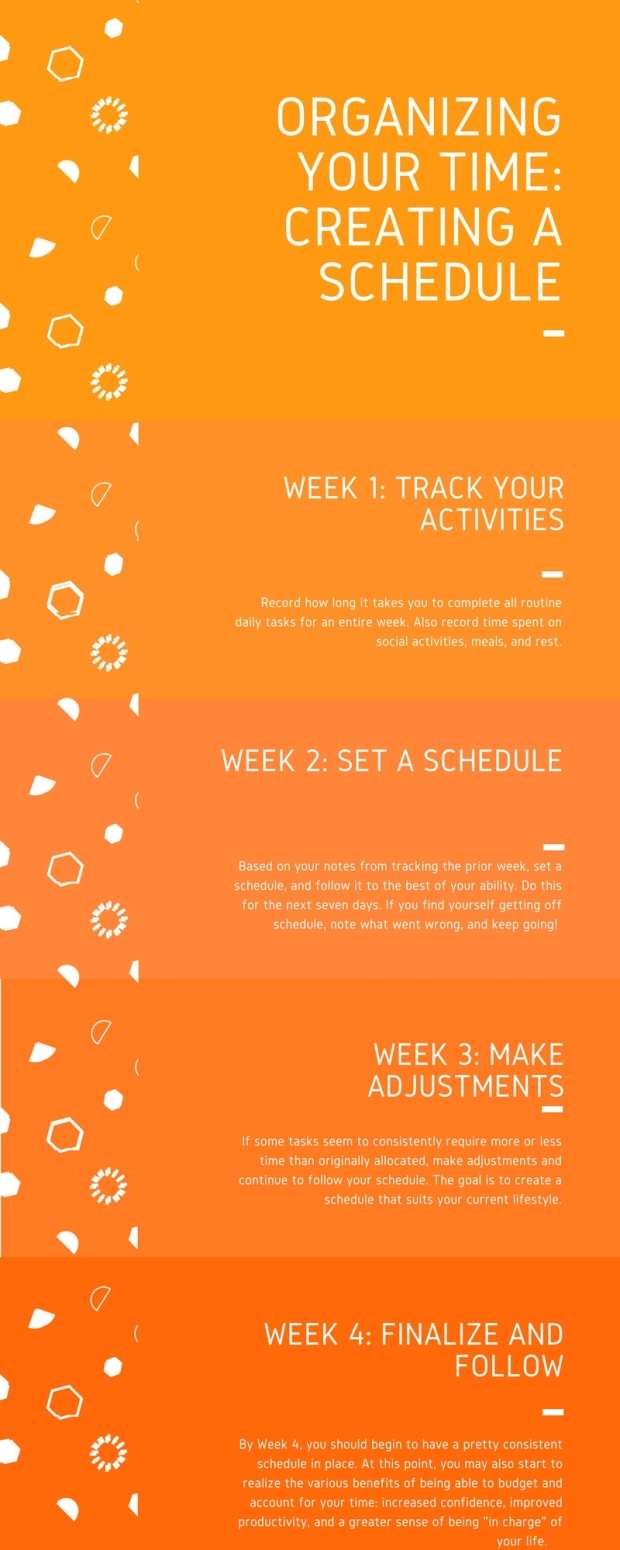 Organizing Your Time- Creating a Schedule (1)